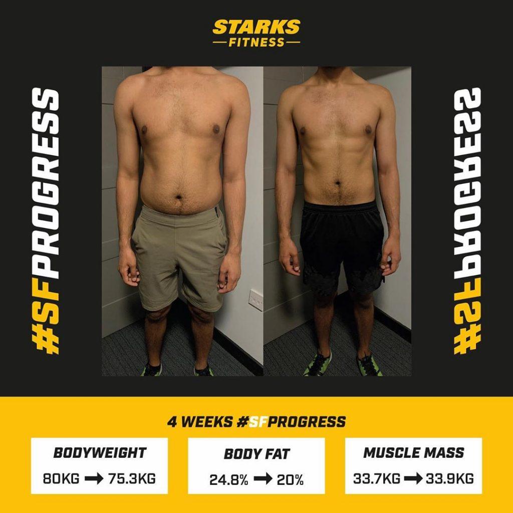 sf-progress